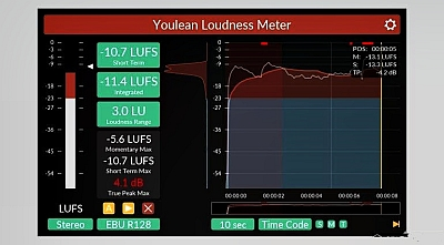 Youlean - Loudness Meter Pro 2.4.0 STANDALONE, VST, VST3, AAX x86 x64 [06.2020]